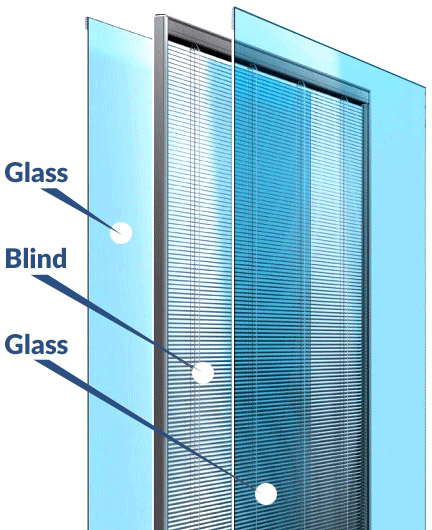 integrated blinds graphic